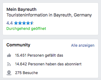 Likes Mein Bayreuth