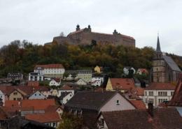 Corona in Kulmbach: Die aktuellen Zahlen. Symbolbild: Pixabay